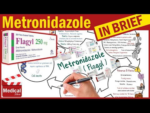 Flagyl (Metronidazole): Uses, Dosage, Side Effects